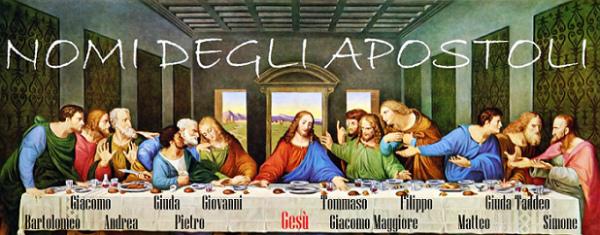 5-Nomi-dodici-apostoli.jpg